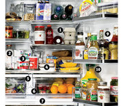 Thumb_numbered-fridge-food-ictcrop_gal