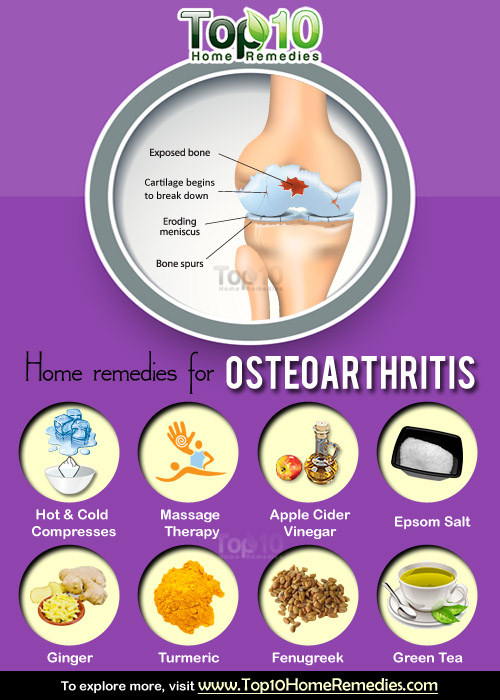 Home-remedy-for-osteoarthritis-rev