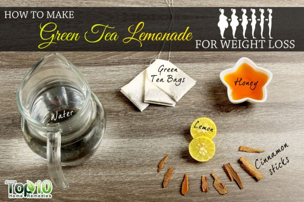 Green-tea-for-weight-loss-600x400