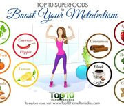 Thumb_metabolism-boosting-superfo-600x400