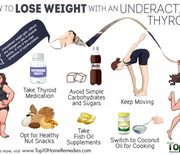 Thumb_0-lose-weight-with-an-underac-600x420