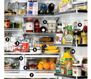 Thumb_numbered-fridge-food-ictcrop_300