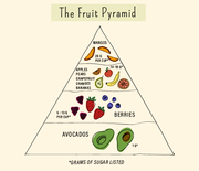 Thumb_fruit-pyramid-feature