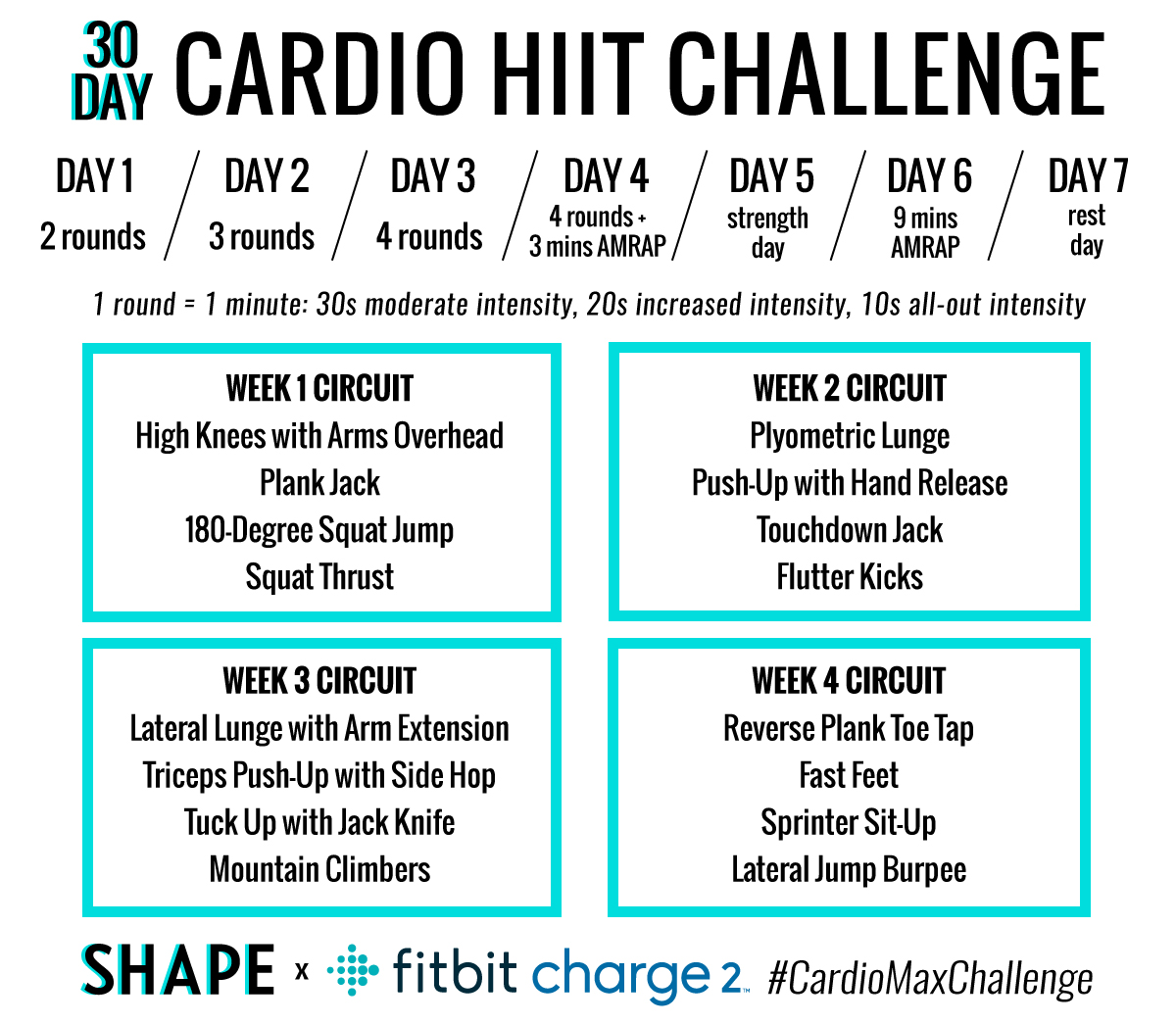 The 30 Day Cardio Hiit Challenge That S Guaranteed To